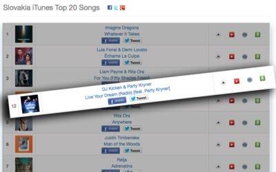 Party Kryner & DJ Kicken nr 12 in de iTunes top 20 van Slowakije